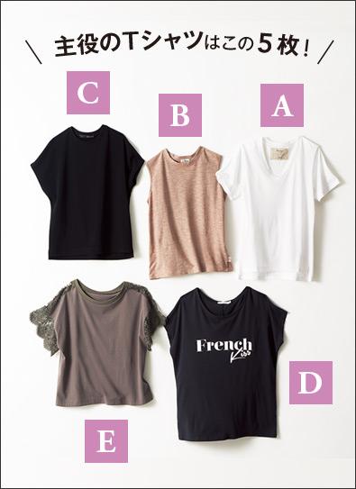主役のTシャツはこの5枚
