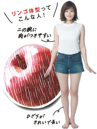 体にメリハリがあり、肌にハリがあるのがリンゴ体型の特徴。そのグラマーなシルエットを活かすのは、デニム×ニット、シャツなどのシンプルなコーディネート。